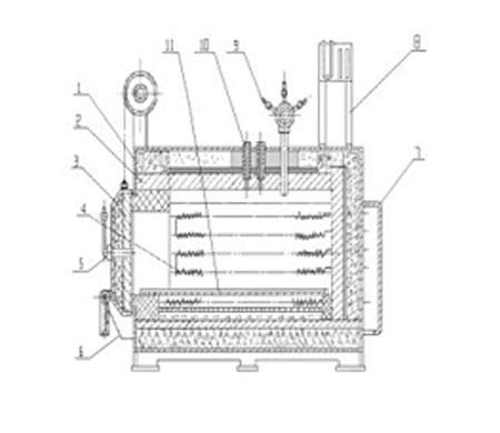 RX3Q系列950—1200℃箱式电阻炉
